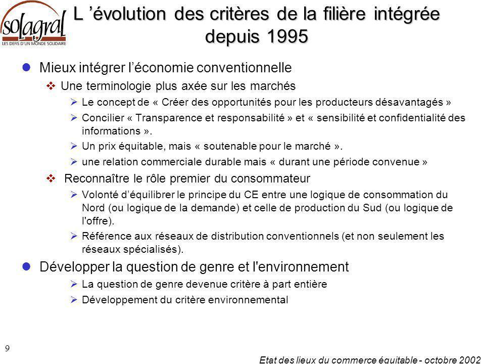 Etat des lieux du commerce équitable - octobre 2002 9 L 'évolution des critères de la filière intégrée depuis 1995 Mieux intégrer l'économie conventio
