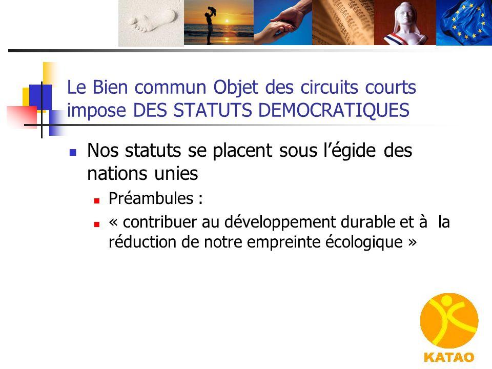 Le Bien commun Objet des circuits courts impose DES STATUTS DEMOCRATIQUES Nos statuts se placent sous l'égide des nations unies Préambules : « contrib