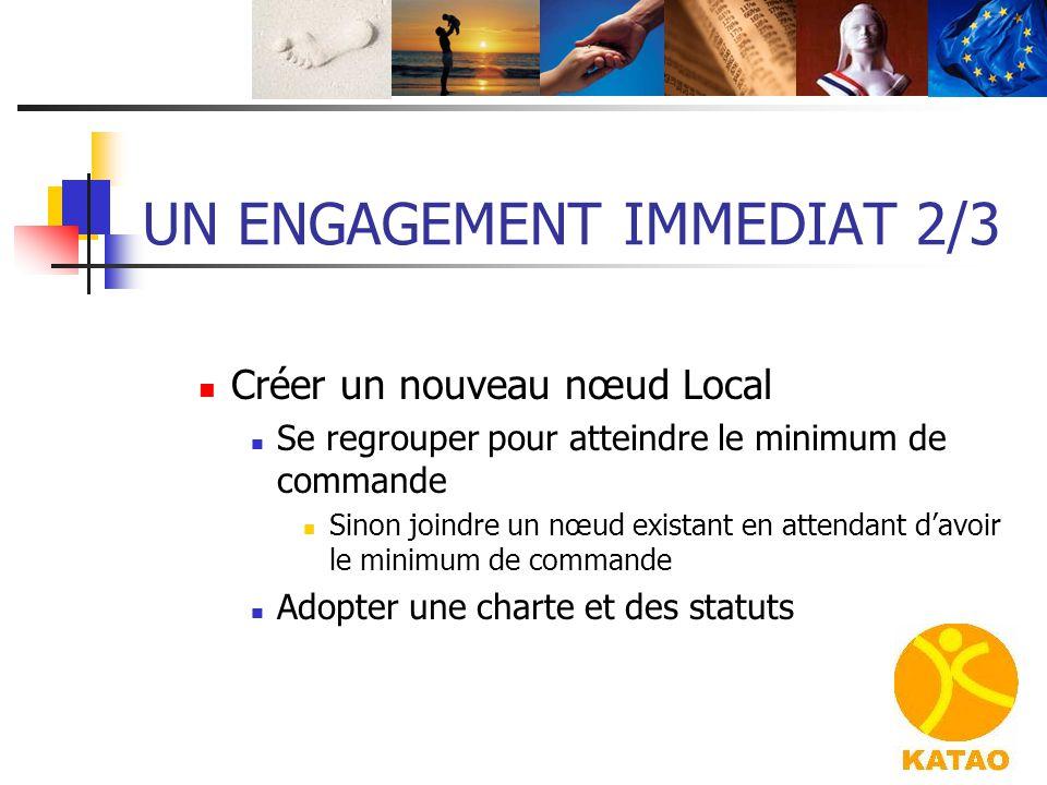 UN ENGAGEMENT IMMEDIAT 2/3 Créer un nouveau nœud Local Se regrouper pour atteindre le minimum de commande Sinon joindre un nœud existant en attendant
