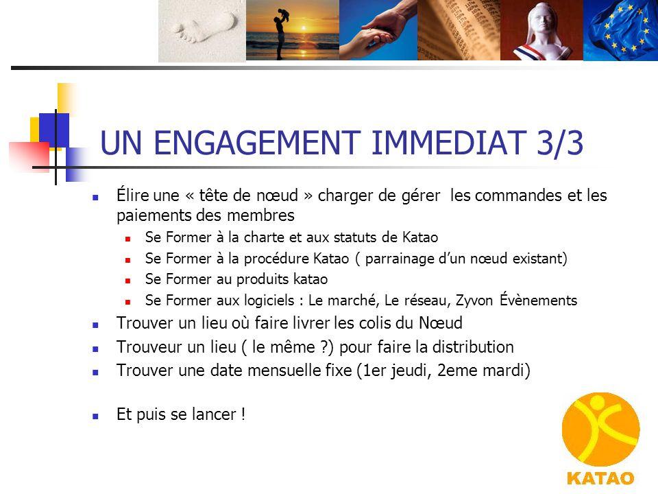 UN ENGAGEMENT IMMEDIAT 3/3 Élire une « tête de nœud » charger de gérer les commandes et les paiements des membres Se Former à la charte et aux statuts