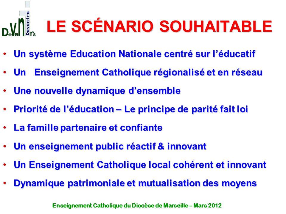 LE SCÉNARIO SOUHAITABLE Un système Education Nationale centré sur l'éducatifUn système Education Nationale centré sur l'éducatif Un Enseignement Catho