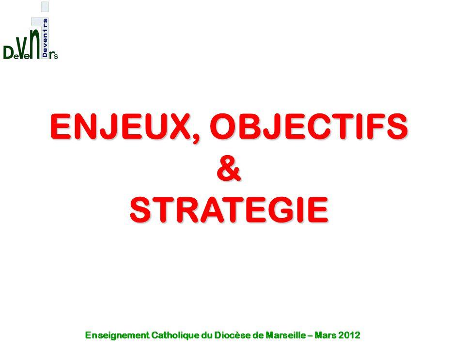 ENJEUX, OBJECTIFS & STRATEGIE Enseignement Catholique du Diocèse de Marseille – Mars 2012