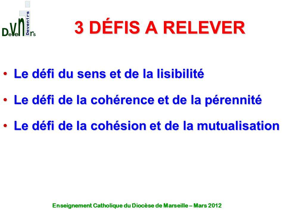 3 DÉFIS A RELEVER Le défi du sens et de la lisibilitéLe défi du sens et de la lisibilité Le défi de la cohérence et de la pérennitéLe défi de la cohér