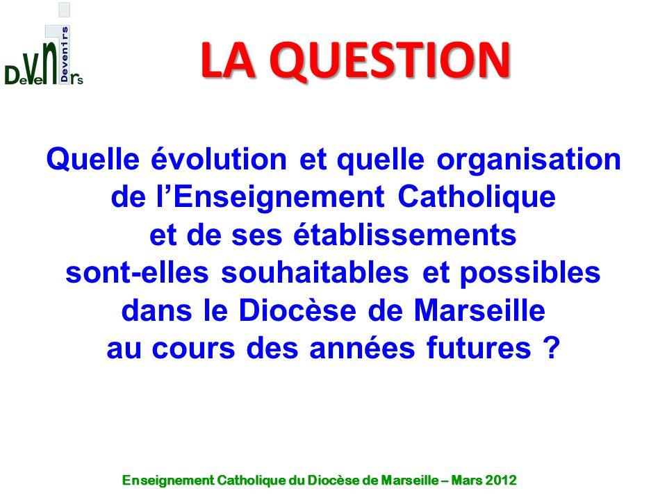 L'OBJECTIF FINAL ELABORER DES ORIENTATIONS STRATEGIQUES & UN PROGRAMME D'ACTIONS POUR ASSURER L'AVENIR DE L'ENSEIGNEMENT CATHOLIQUE DU DIOCESE DE MARSEILLE Tout ceci afin de : –Permettre le débat –Faire évoluer les comportements –Préparer les décisions Enseignement Catholique du Diocèse de Marseille – Mars 2012