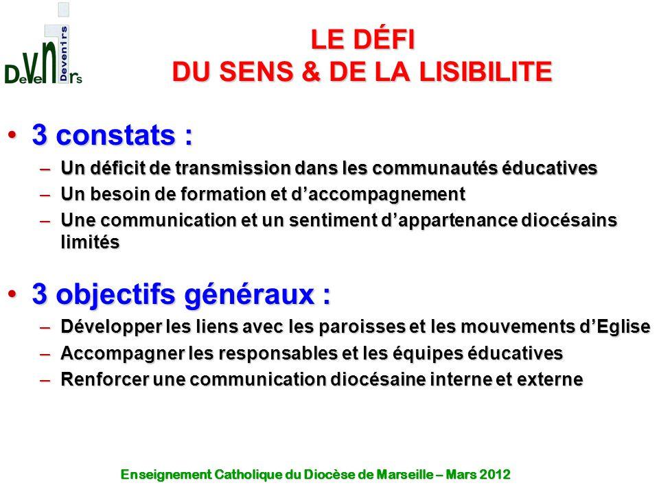 LE DÉFI DU SENS & DE LA LISIBILITE 3 constats :3 constats : –Un déficit de transmission dans les communautés éducatives –Un besoin de formation et d'a