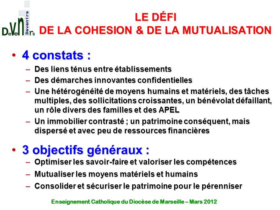 LE DÉFI DE LA COHESION & DE LA MUTUALISATION 4 constats :4 constats : –Des liens ténus entre établissements –Des démarches innovantes confidentielles