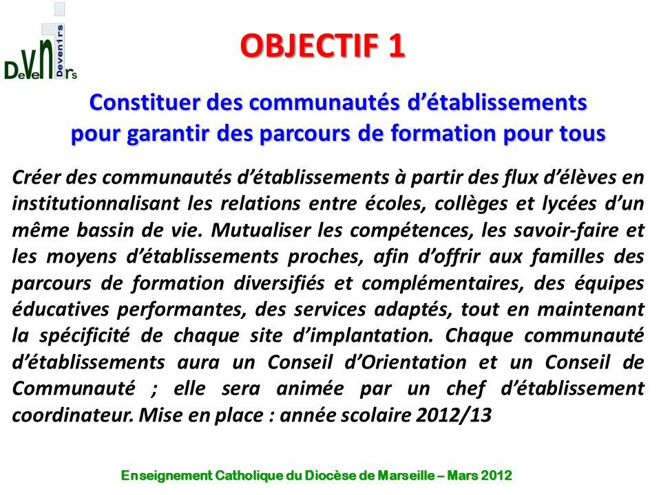 OBJECTIF 1 Constituer des communautés d'établissements pour garantir des parcours de formation pour tous Créer des communautés d'établissements à part