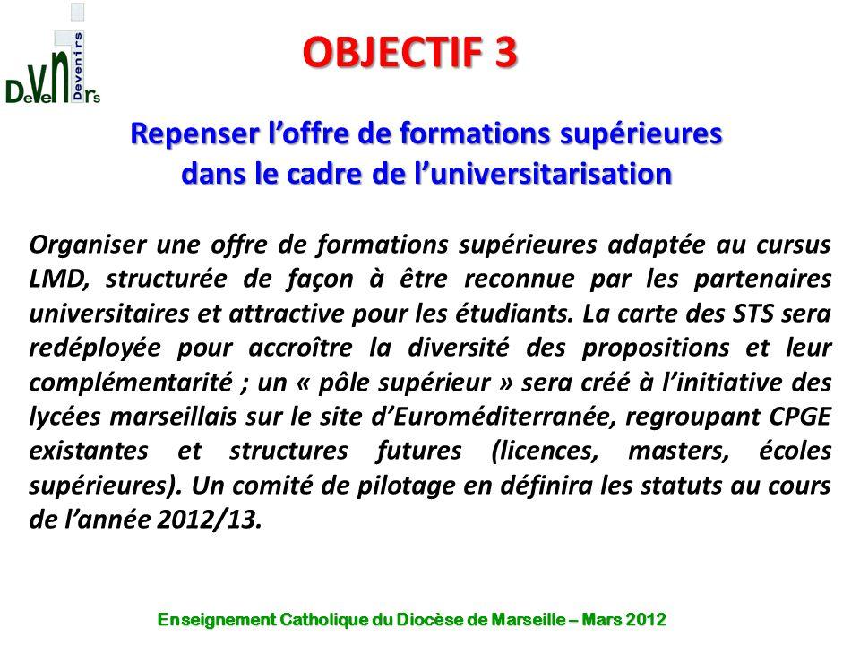 OBJECTIF 3 Repenser l'offre de formations supérieures dans le cadre de l'universitarisation Organiser une offre de formations supérieures adaptée au c