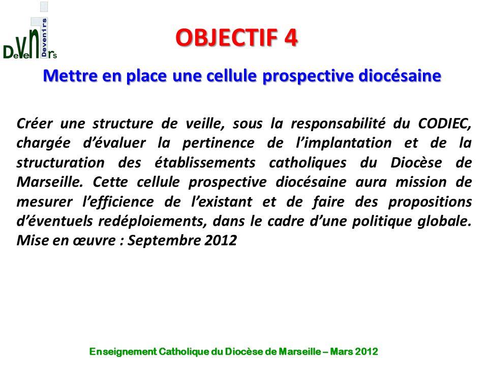 OBJECTIF 4 Mettre en place une cellule prospective diocésaine Créer une structure de veille, sous la responsabilité du CODIEC, chargée d'évaluer la pe