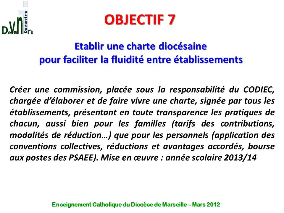 OBJECTIF 7 Etablir une charte diocésaine pour faciliter la fluidité entre établissements Créer une commission, placée sous la responsabilité du CODIEC
