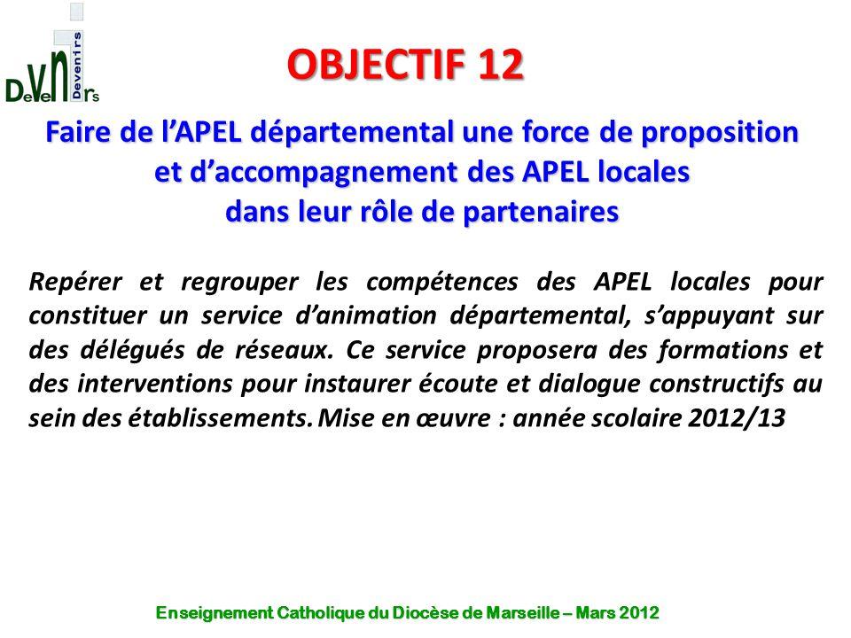 OBJECTIF 12 Faire de l'APEL départemental une force de proposition et d'accompagnement des APEL locales dans leur rôle de partenaires Repérer et regro