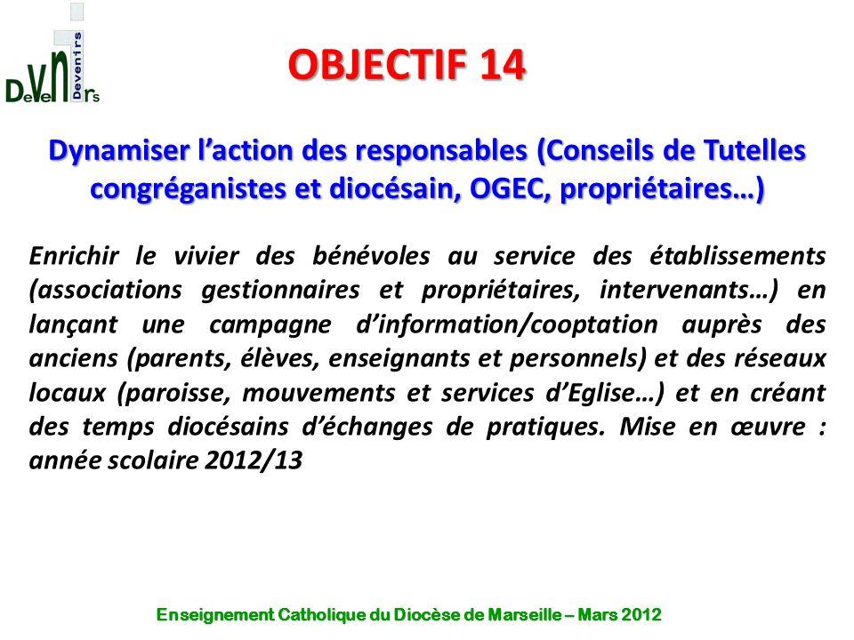 OBJECTIF 14 Dynamiser l'action des responsables (Conseils de Tutelles congréganistes et diocésain, OGEC, propriétaires…) Enrichir le vivier des bénévo