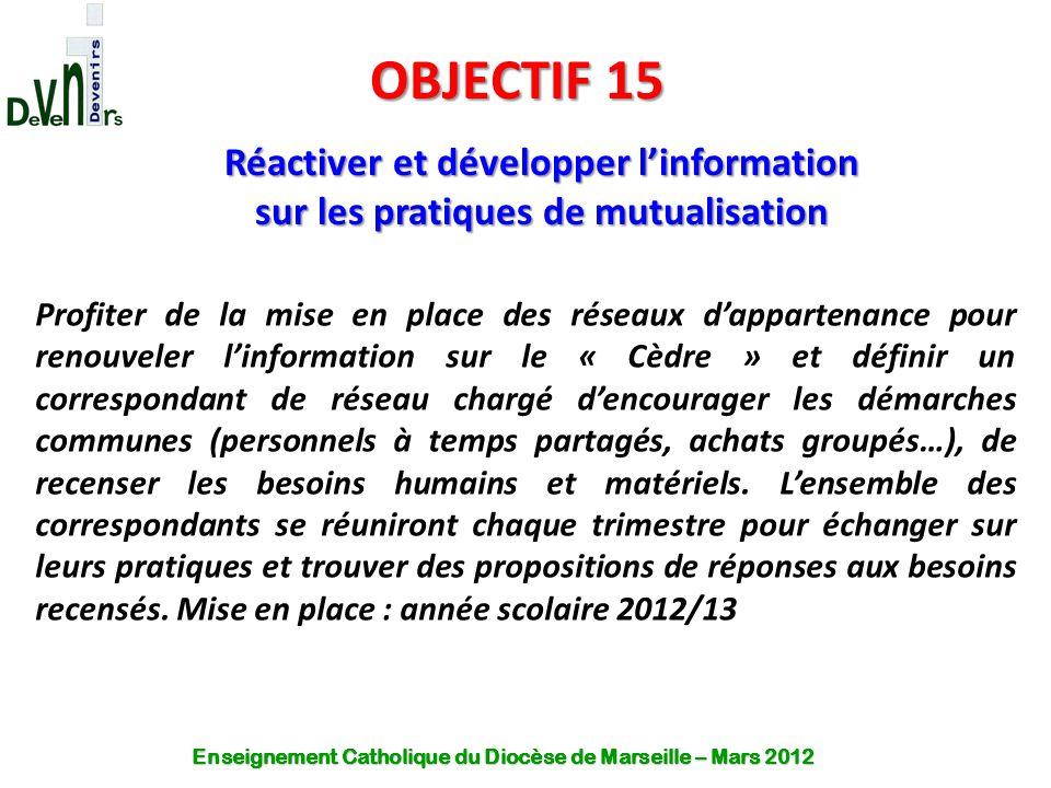 OBJECTIF 15 Réactiver et développer l'information sur les pratiques de mutualisation Profiter de la mise en place des réseaux d'appartenance pour reno