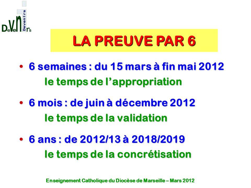 6 semaines : du 15 mars à fin mai 20126 semaines : du 15 mars à fin mai 2012 le temps de l'appropriation 6 mois : de juin à décembre 20126 mois : de j