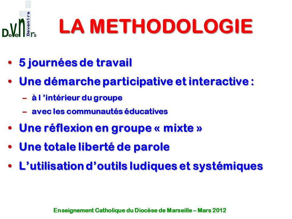 DOMAINES D'INFLUENCE & HYPOTHESES D'EVOLUTION Enseignement Catholique du Diocèse de Marseille – Mars 2012
