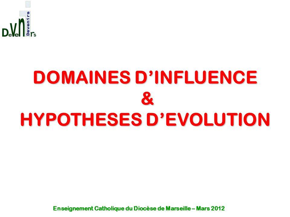 3 DÉFIS A RELEVER Le défi du sens et de la lisibilitéLe défi du sens et de la lisibilité Le défi de la cohérence et de la pérennitéLe défi de la cohérence et de la pérennité Le défi de la cohésion et de la mutualisationLe défi de la cohésion et de la mutualisation Enseignement Catholique du Diocèse de Marseille – Mars 2012