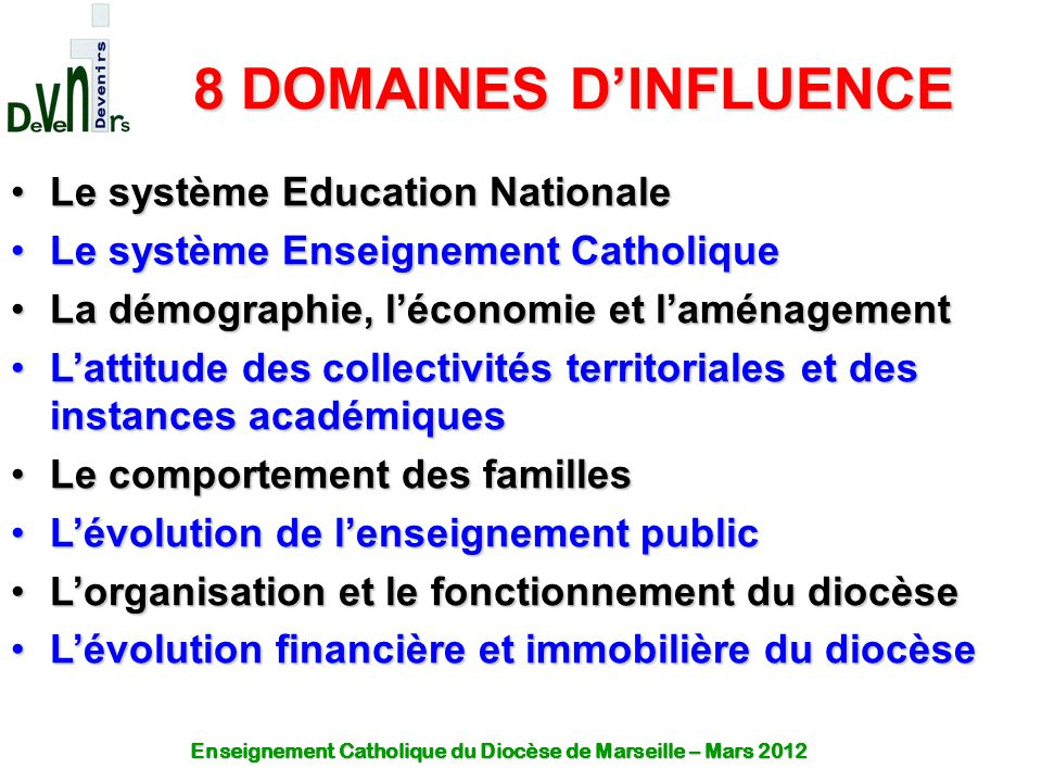 8 DOMAINES D'INFLUENCE Le système Education NationaleLe système Education Nationale Le système Enseignement CatholiqueLe système Enseignement Catholiq