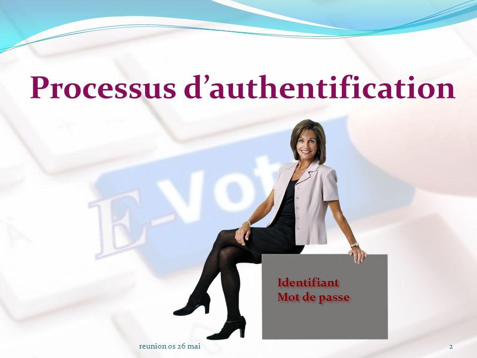 2 Processus d'authentification reunion os 26 mai Identifiant Mot de passe Identifiant Mot de passe