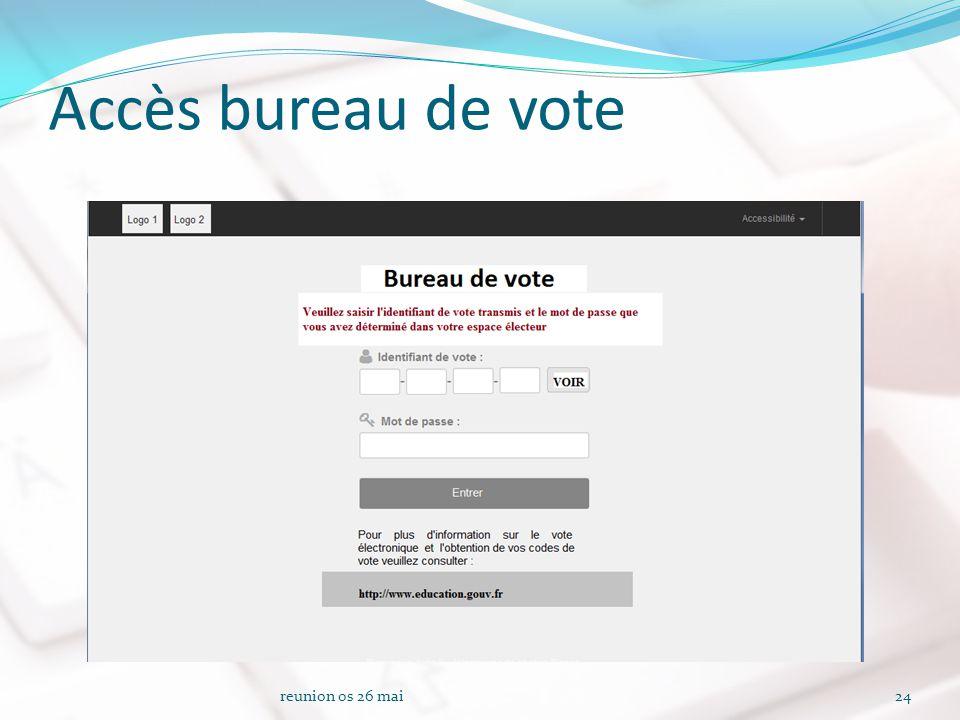 Accès bureau de vote reunion os 26 mai24