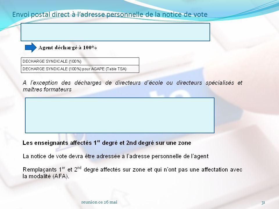 Envoi postal direct à l'adresse personnelle de la notice de vote reunion os 26 mai31