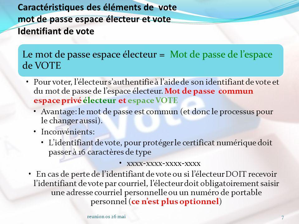 Caractéristiques des éléments de vote mot de passe espace électeur et vote Identifiant de vote 7 Le mot de passe espace électeur = Mot de passe de l'espace de VOTE Pour voter, l'électeur s'authentifie à l'aide de son identifiant de vote et du mot de passe de l'espace électeur.