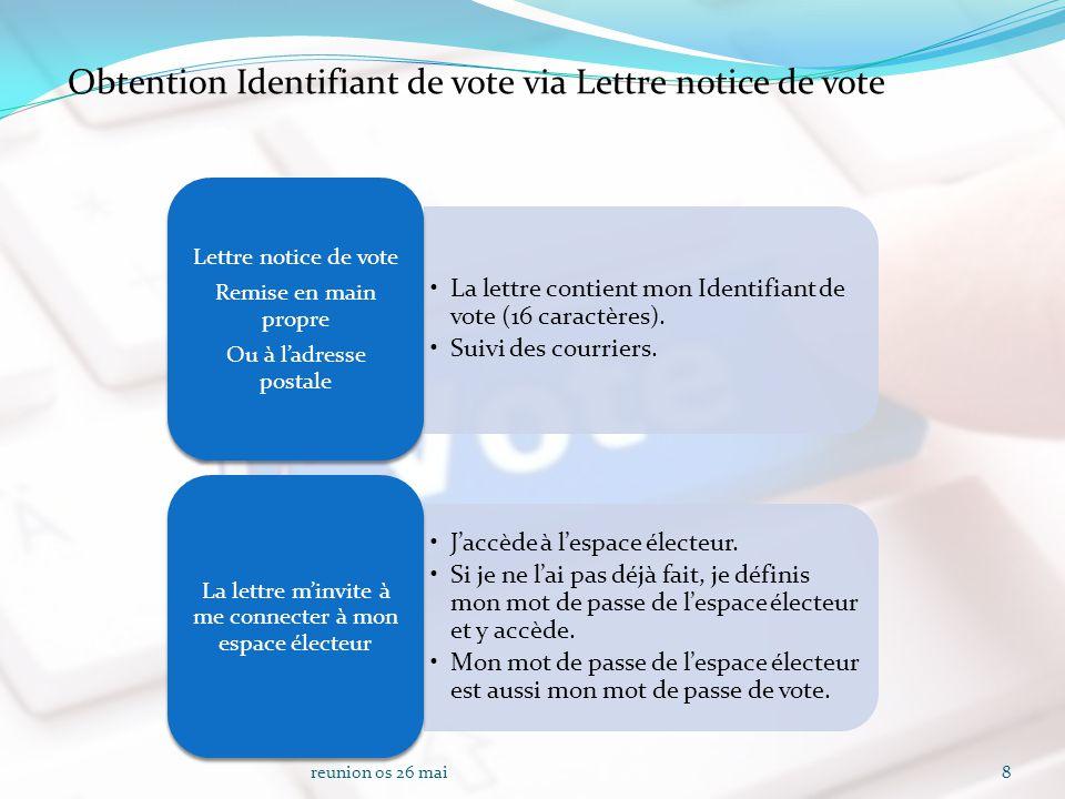 8 La lettre contient mon Identifiant de vote (16 caractères).