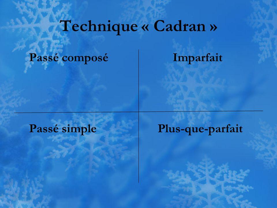 Technique « Cadran » Passé composé Imparfait Passé simple Plus-que-parfait