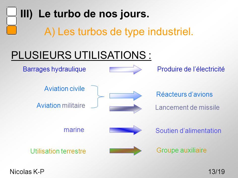 A) Les turbos de type industriel. Nicolas K-P13/19 PLUSIEURS UTILISATIONS : Barrages hydrauliqueProduire de l'électricité Aviation civile Aviation mil