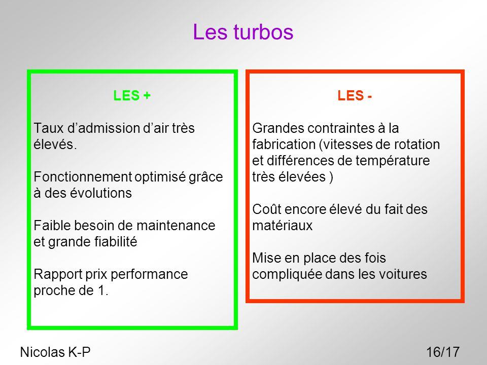Les turbos LES + Taux d'admission d'air très élevés. Fonctionnement optimisé grâce à des évolutions Faible besoin de maintenance et grande fiabilité R