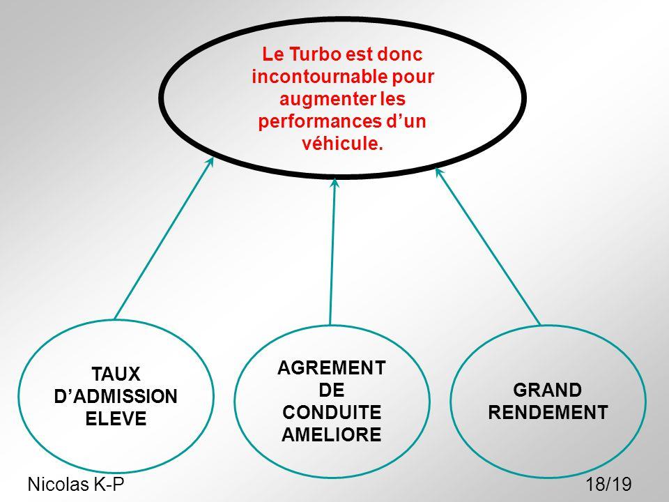 TAUX D'ADMISSION ELEVE GRAND RENDEMENT AGREMENT DE CONDUITE AMELIORE Le Turbo est donc incontournable pour augmenter les performances d'un véhicule. N