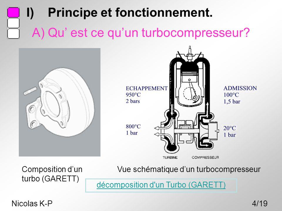 A) Qu' est ce qu'un turbocompresseur? Composition d'un turbo (GARETT) Vue schématique d'un turbocompresseur Nicolas K-P4/19 décomposition d'un Turbo (