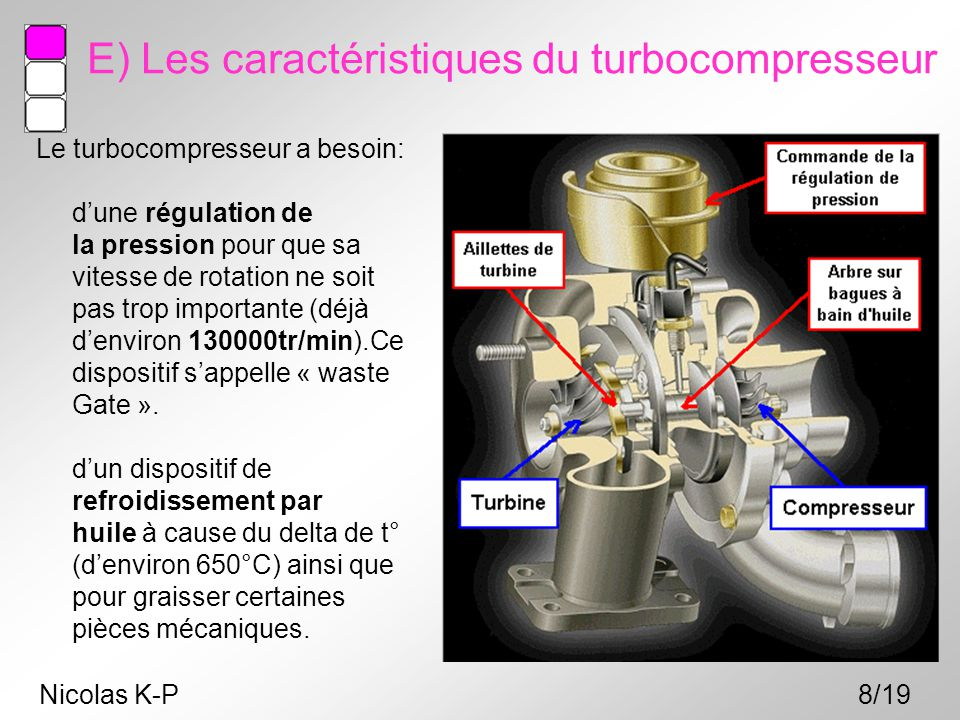 E) Les caractéristiques du turbocompresseur Le turbocompresseur a besoin: d'une régulation de la pression pour que sa vitesse de rotation ne soit pas
