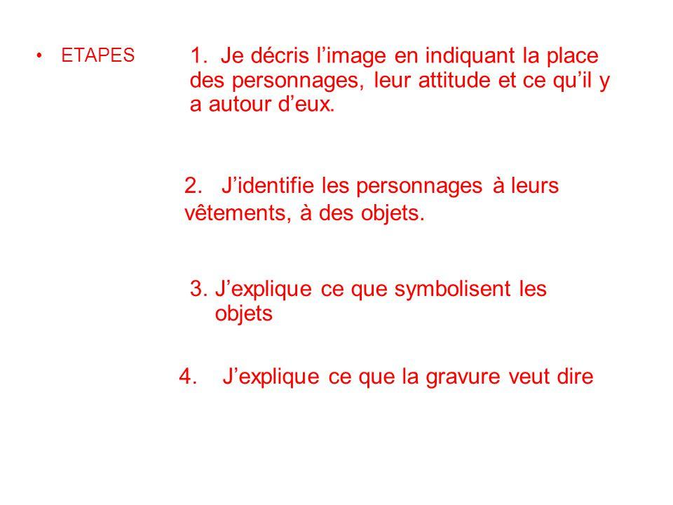 ETAPES 4.J'explique ce que la gravure veut dire 1.