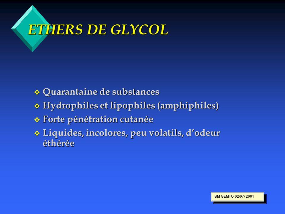 ETHERS DE GLYCOL v Quarantaine de substances v Hydrophiles et lipophiles (amphiphiles) v Forte pénétration cutanée v Liquides, incolores, peu volatils