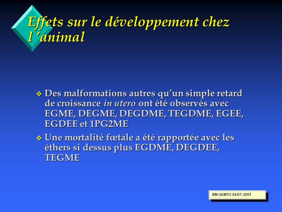 Effets sur le développement chez l 'animal v Des malformations autres qu'un simple retard de croissance in utero ont été observés avec EGME, DEGME, DE