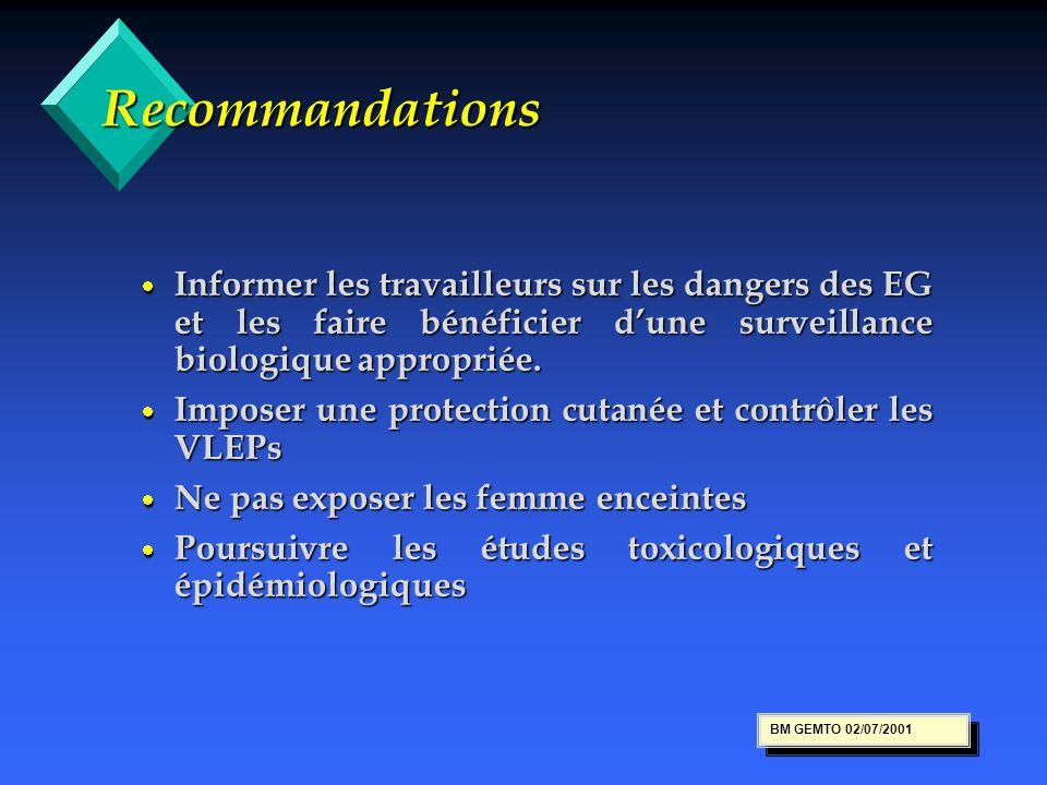 Recommandations  Informer les travailleurs sur les dangers des EG et les faire bénéficier d'une surveillance biologique appropriée.  Imposer une pro