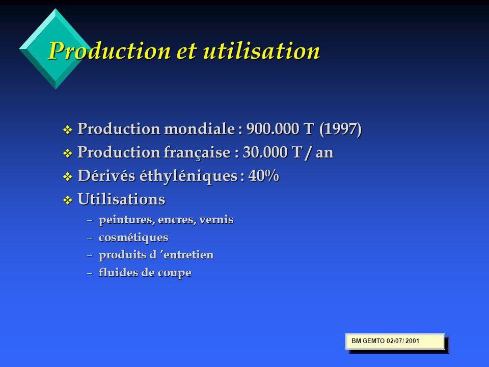 Production et utilisation v Production mondiale : 900.000 T (1997) v Production française : 30.000 T / an v Dérivés éthyléniques : 40% v Utilisations