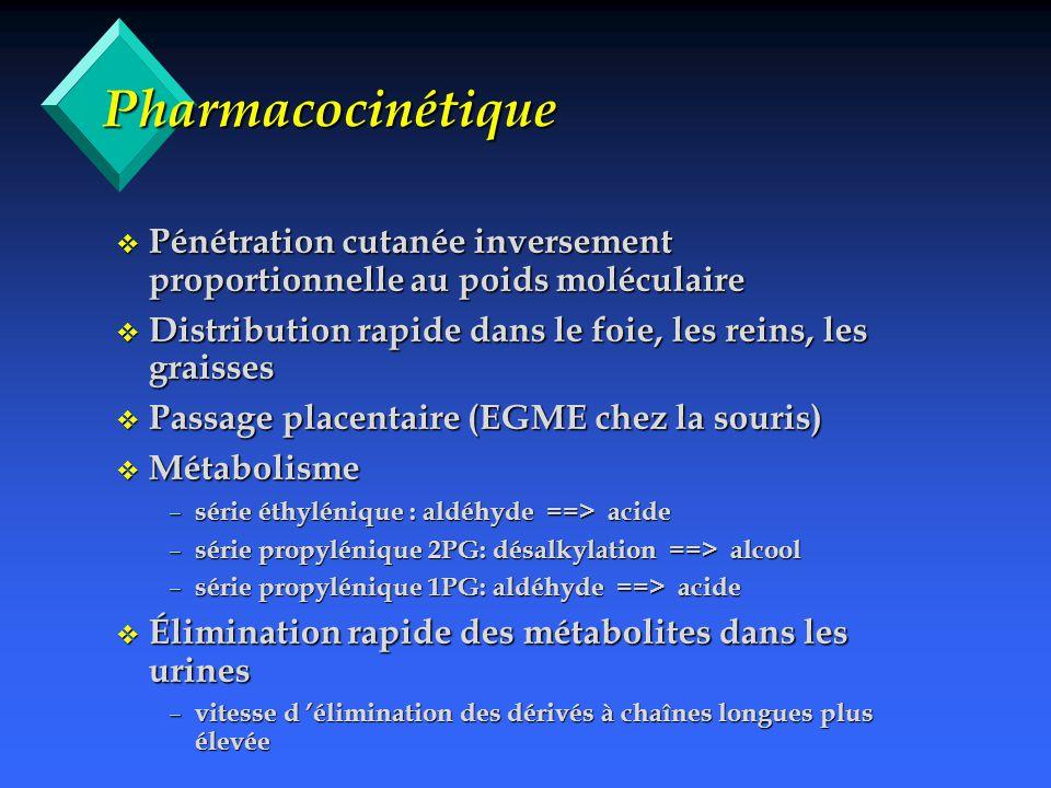 Pharmacocinétique v Pénétration cutanée inversement proportionnelle au poids moléculaire v Distribution rapide dans le foie, les reins, les graisses v