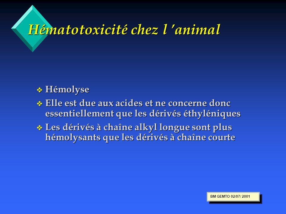 Hématotoxicité chez l 'animal v Hémolyse v Elle est due aux acides et ne concerne donc essentiellement que les dérivés éthyléniques v Les dérivés à ch