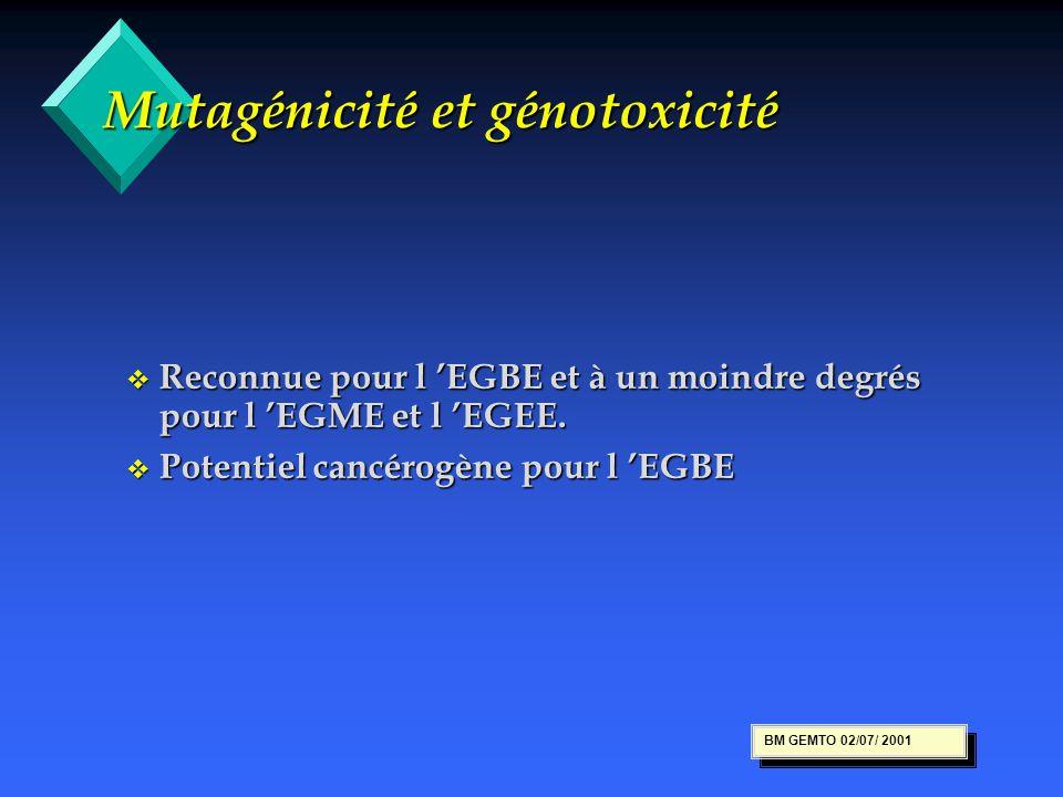 Mutagénicité et génotoxicité v Reconnue pour l 'EGBE et à un moindre degrés pour l 'EGME et l 'EGEE. v Potentiel cancérogène pour l 'EGBE BM GEMTO 02/