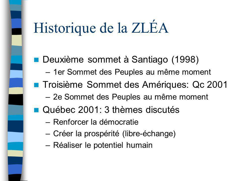 Historique de la ZLÉA Deuxième sommet à Santiago (1998) –1er Sommet des Peuples au même moment Troisième Sommet des Amériques: Qc 2001 –2e Sommet des