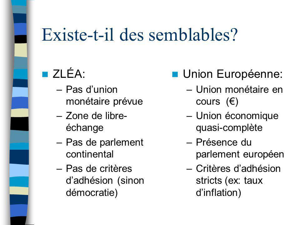 Existe-t-il des semblables? ZLÉA: –Pas d'union monétaire prévue –Zone de libre- échange –Pas de parlement continental –Pas de critères d'adhésion (sin
