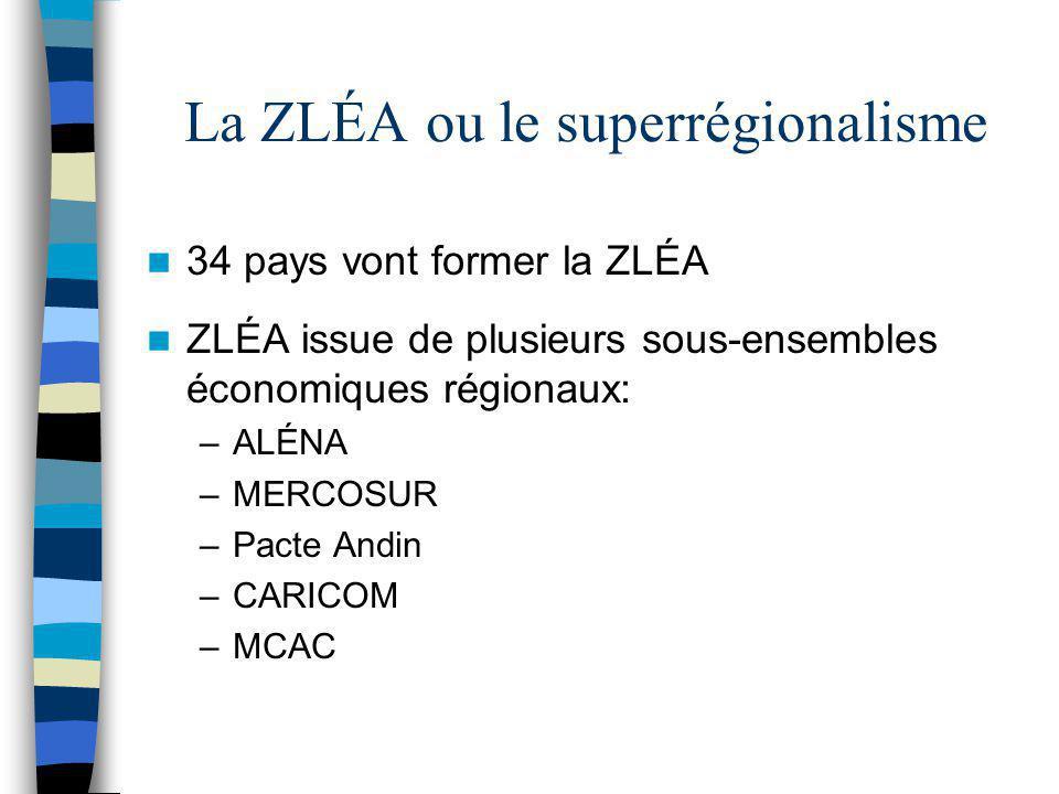 La ZLÉA ou le superrégionalisme 34 pays vont former la ZLÉA ZLÉA issue de plusieurs sous-ensembles économiques régionaux: –ALÉNA –MERCOSUR –Pacte Andi