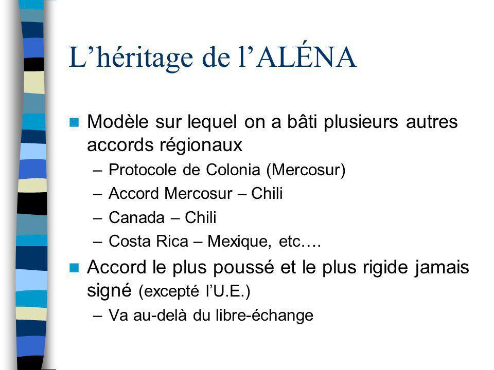 L'héritage de l'ALÉNA Modèle sur lequel on a bâti plusieurs autres accords régionaux –Protocole de Colonia (Mercosur) –Accord Mercosur – Chili –Canada