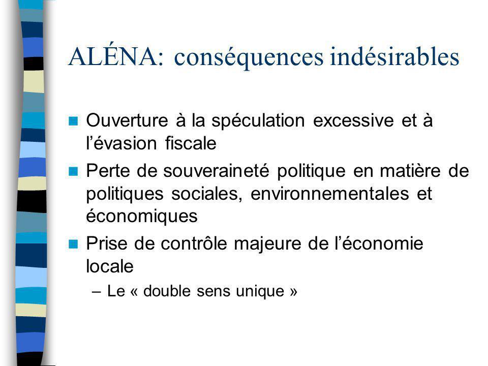 ALÉNA: conséquences indésirables Ouverture à la spéculation excessive et à l'évasion fiscale Perte de souveraineté politique en matière de politiques