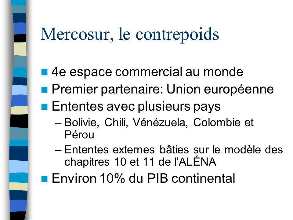 Mercosur, le contrepoids 4e espace commercial au monde Premier partenaire: Union européenne Ententes avec plusieurs pays –Bolivie, Chili, Vénézuela, C