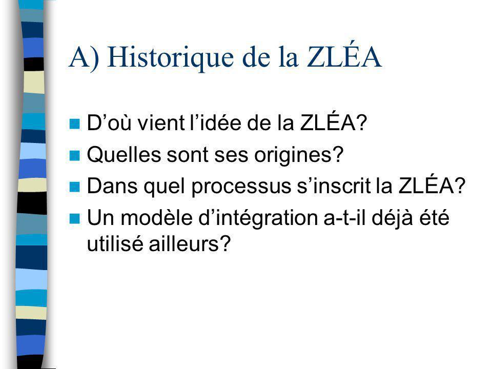 A) Historique de la ZLÉA D'où vient l'idée de la ZLÉA? Quelles sont ses origines? Dans quel processus s'inscrit la ZLÉA? Un modèle d'intégration a-t-i