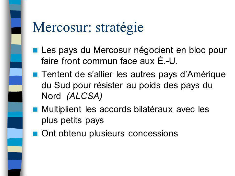 Mercosur: stratégie Les pays du Mercosur négocient en bloc pour faire front commun face aux É.-U. Tentent de s'allier les autres pays d'Amérique du Su