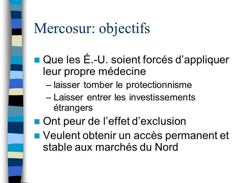 Mercosur: objectifs Que les É.-U. soient forcés d'appliquer leur propre médecine –laisser tomber le protectionnisme –Laisser entrer les investissement