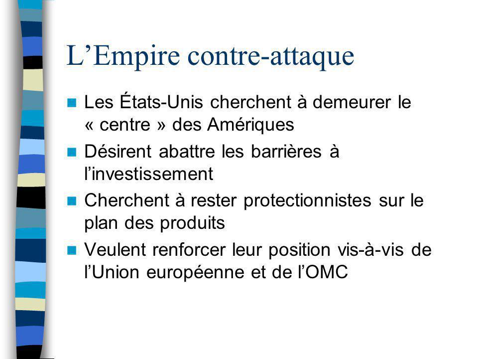 L'Empire contre-attaque Les États-Unis cherchent à demeurer le « centre » des Amériques Désirent abattre les barrières à l'investissement Cherchent à